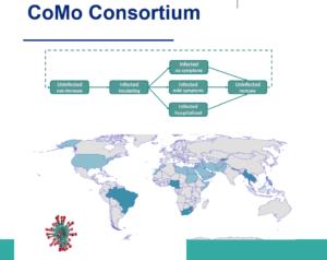 CoMo Consortium